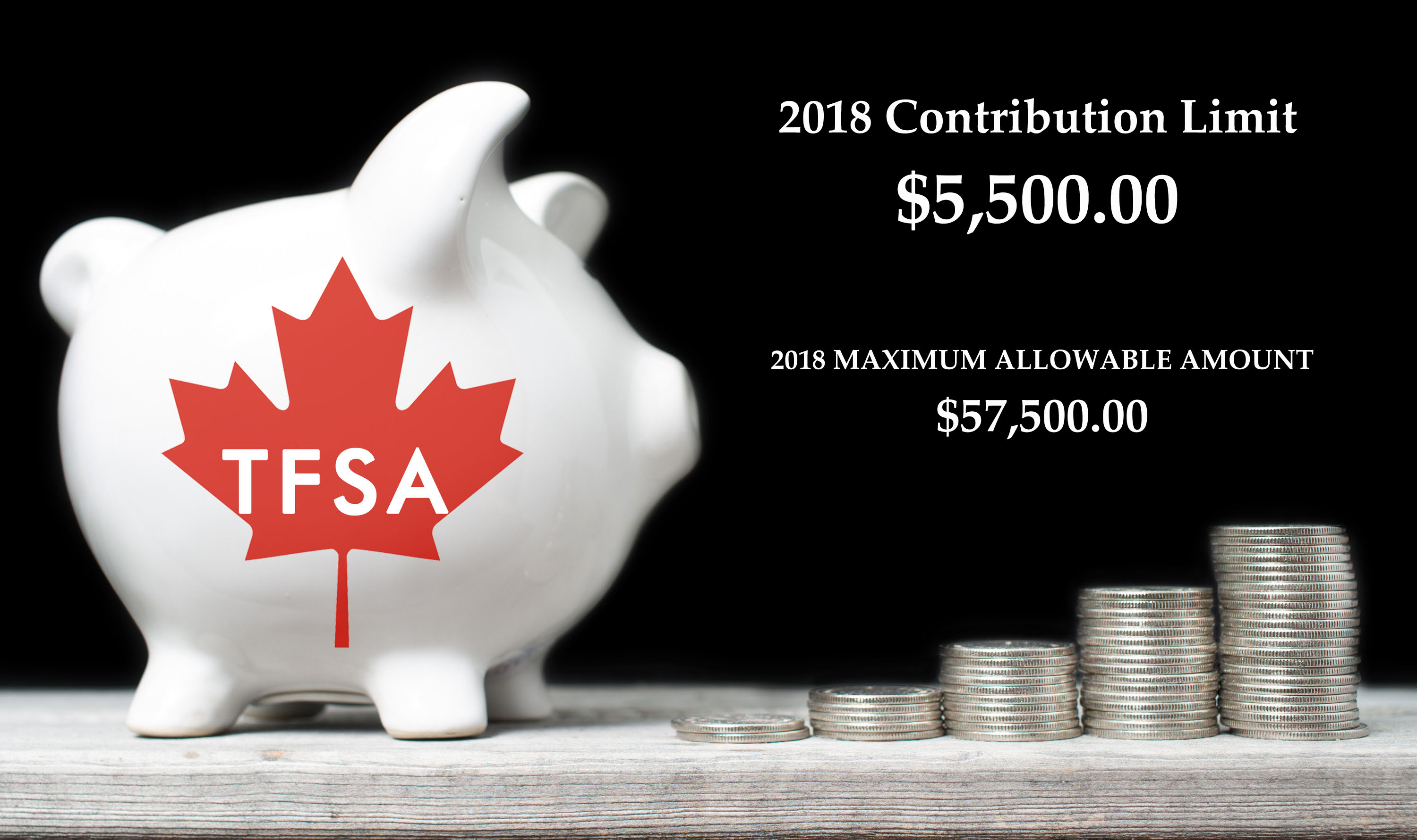 canstockphoto TFSA